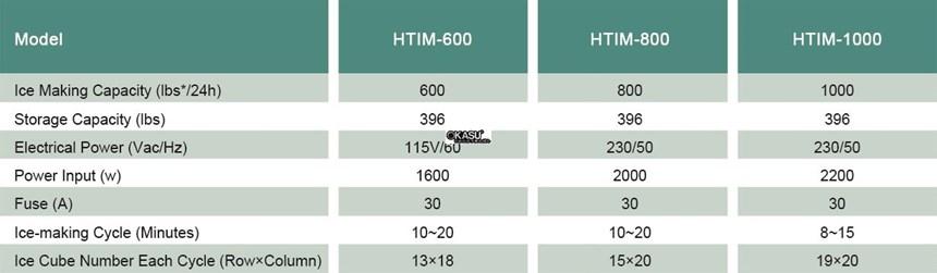 may lam da firscool htim800 hinh 0