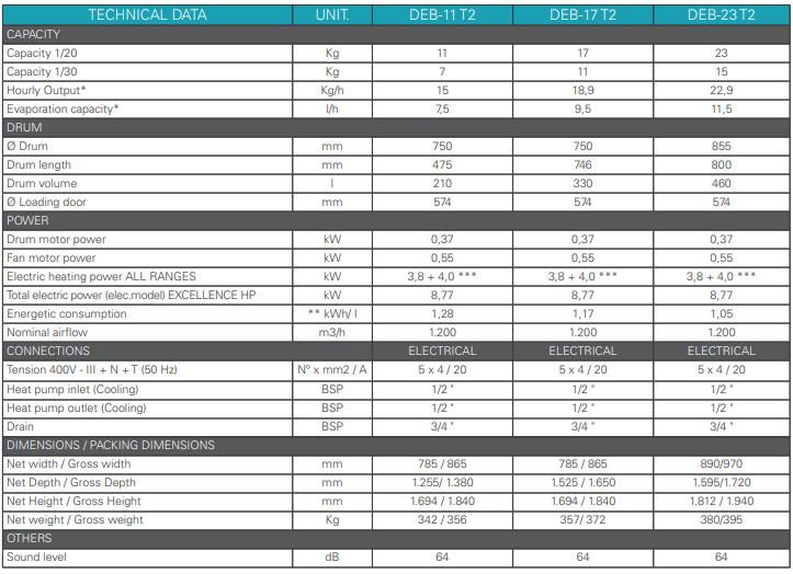 may say cong nghiep primer 23kg deb-23 t2 hinh 0