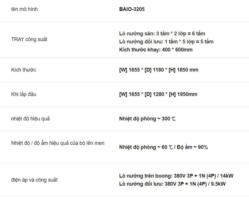 lo nuong da nang bresso baio-3205 hinh 0